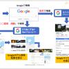 宿泊事業者向けGoogleのビジネス情報設定、注力したい3つのポイント 〜Googleホテル検索システム&TrustYou〜