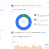 Googleマイビジネスのインサイト情報は定期的に取り込んで保存しましょう!
