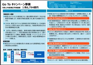 国交省Gotoキャンペーン