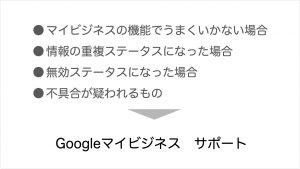 Googleマイビジネスお問い合わせ一覧サポート