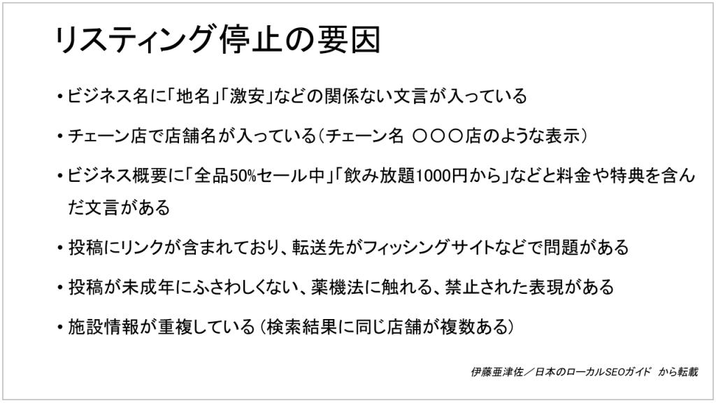 リスティング停止の要因 4月8日Googleマイビジネスダイジェスト